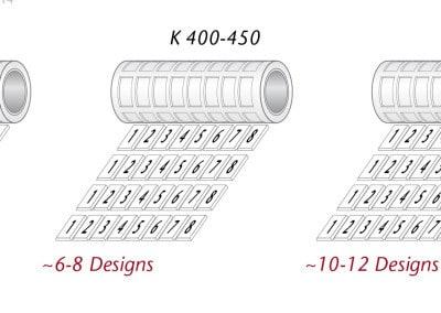 Janssen Drum Design Capacity