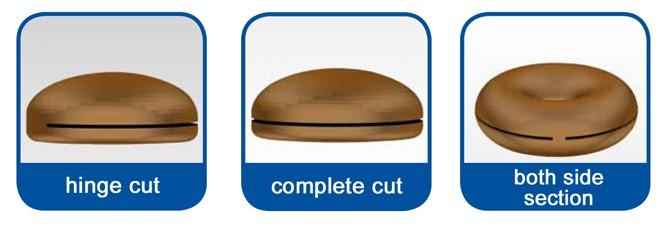 Krumbein - BBS IV Slicer - Cut Types