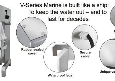 Marine Package