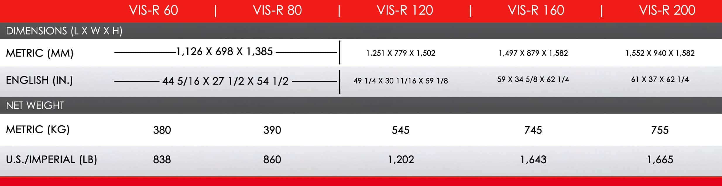 VIS-R Series Dimensions Specs