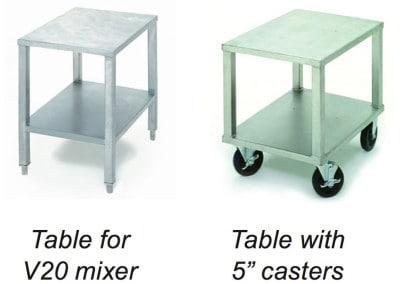 Varimixer | V-Series Planetary Mixer Work Table