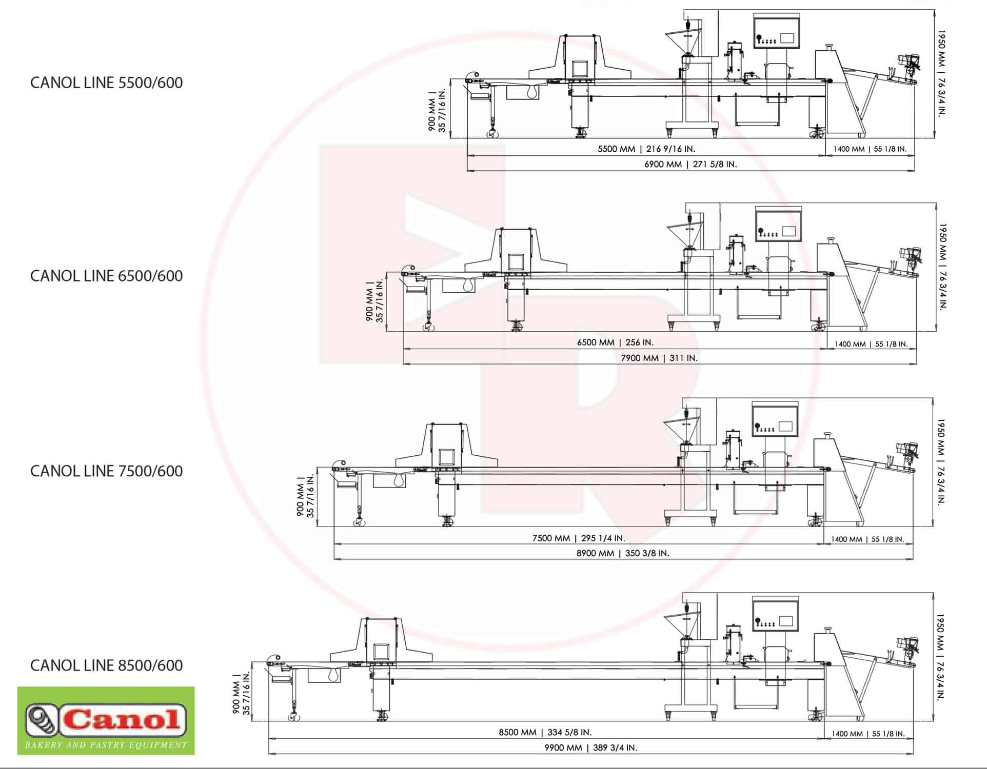 Canol Line Dimensions