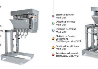 Electric-Depositors