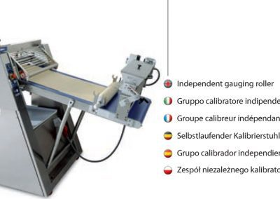Independent-Gauging-Roller