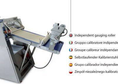 Independent-Gauging-Roller
