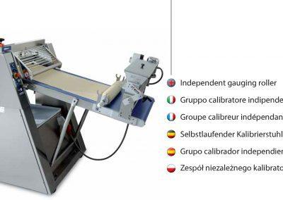 Independent Gauging Roller