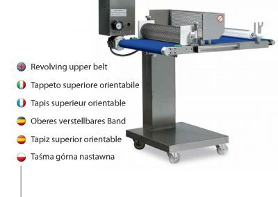 Revolving Upper Belt
