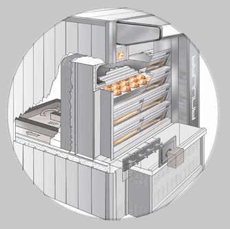 Annular Steam Tube Technology | Artisan Bakery Equipment