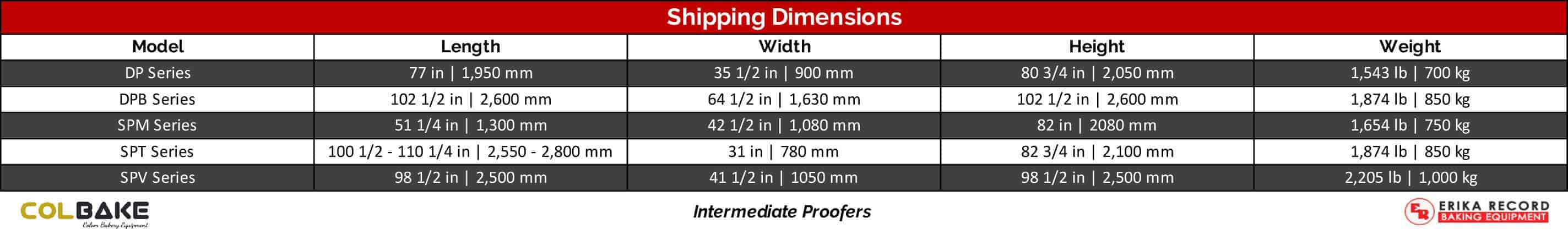 Colbake Intermediate Proofer Systems Shipping Weight & Dimensions