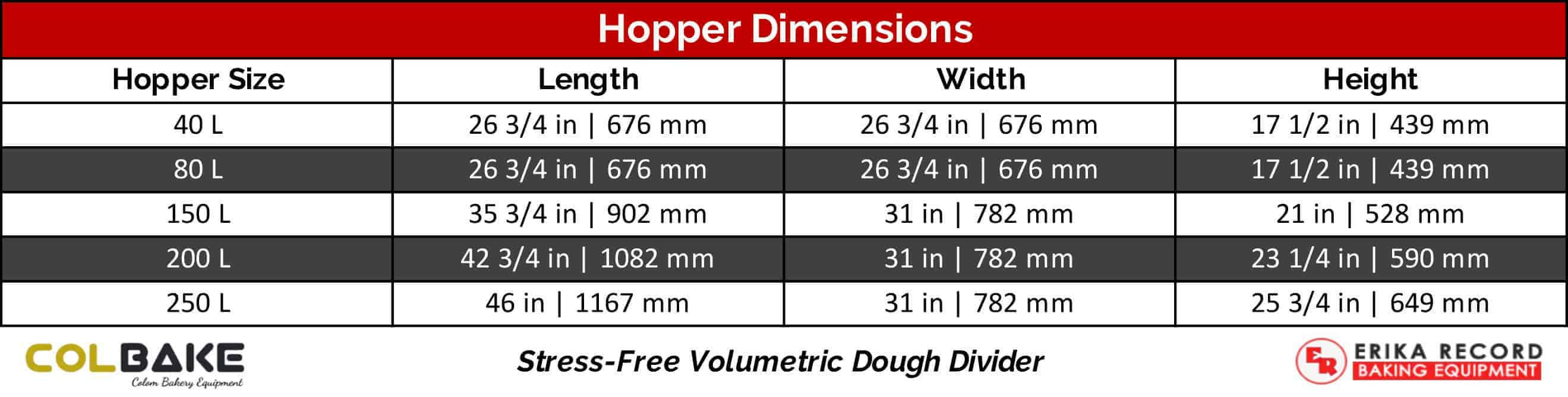 Colbake Volumetric Dough Divider Hopper Dimensions