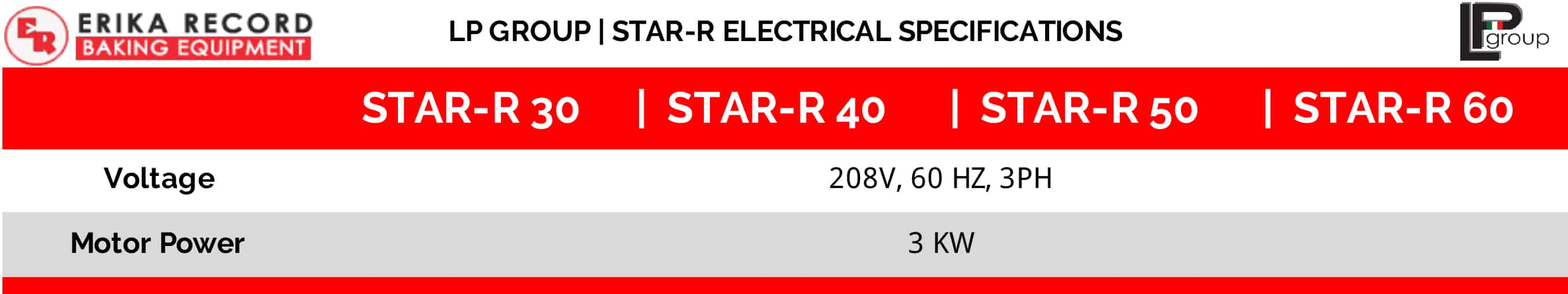 LP Group | Star-R Spiral Mixer | Electric Specifications