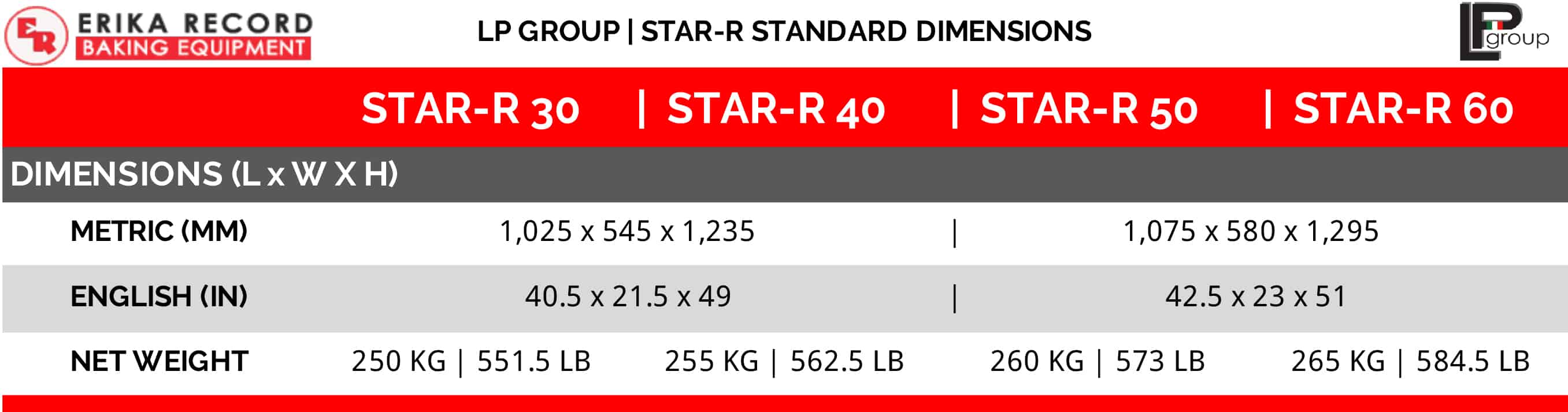 LP Group | Star-R Spiral Mixer | Standard Dimensions