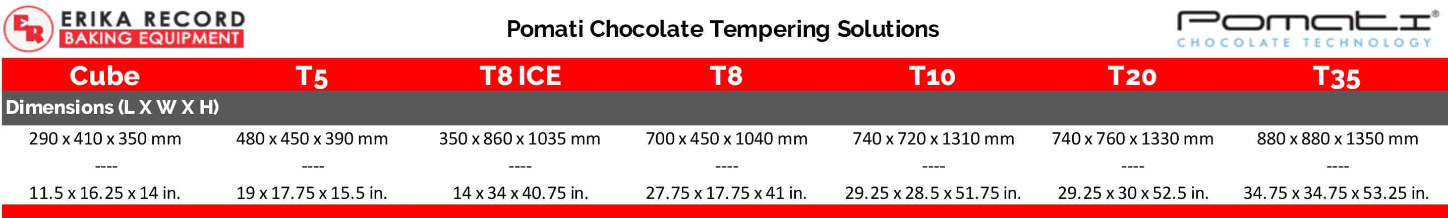 Chocolate Tempering Units | Pomati Production Equipment | Dimensions
